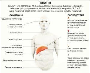Как передается гепатит С: можно ли заразиться через зубную щетку