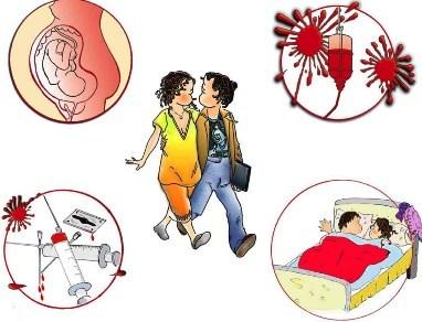 Можно ли заразиться ВИЧ при оральном сексе, передается ли ВИЧ через орал
