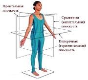 Экзостоз: симптомы и лечение, удаление экзостоза, осложнения, профилактика