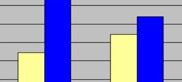 Как расшифровать анализ на хеликобактер пилори