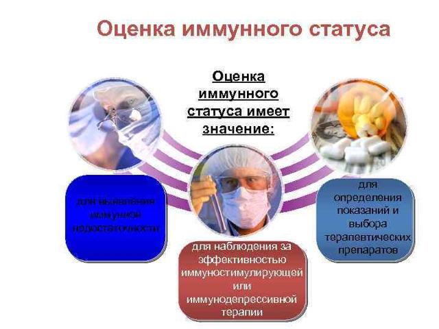 Как расшифровать данные анализа крови и иммунограммы