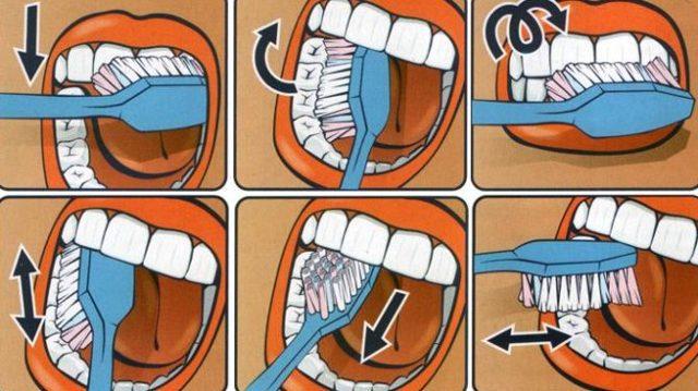 С какого возраста чистить зубы ребенку, как научить ребенка чистить зубы